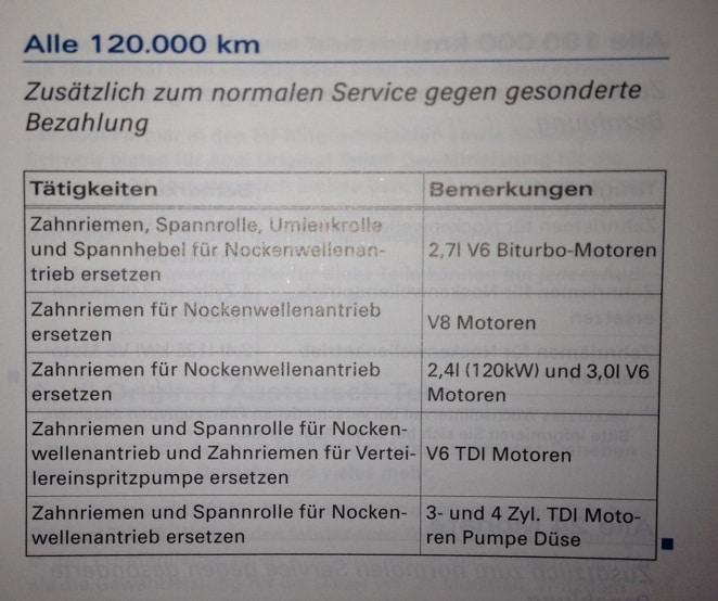 Wechsel Zahnriemen bei 120.000km