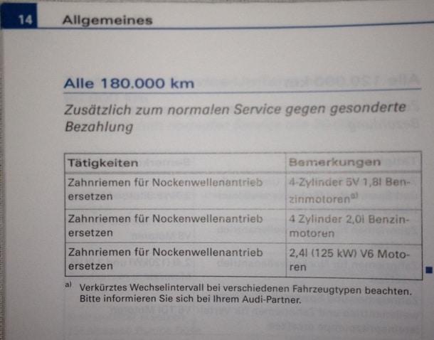 Zahnriemenwechsel Audi-A6-Scheckheft