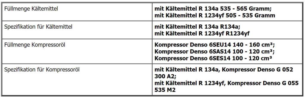 Informationen zu den Füllmengen in der Klimaanlage beim Audi Q5